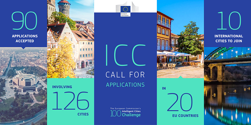 ICC cities announcement