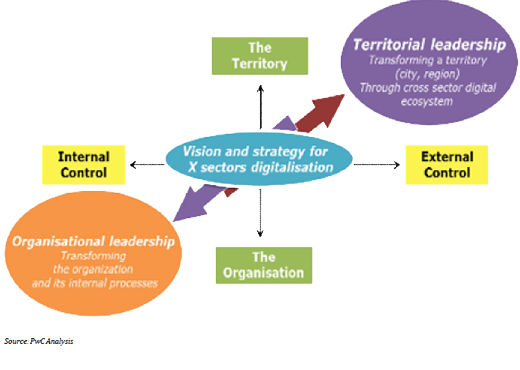 Cultivating the relational capital to develop new cross-sector partnerships