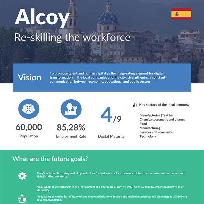 Alcoy digital vision poster